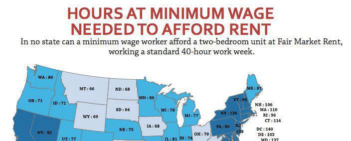 A Bogus Study Says You Can't Afford Rent on Minimum Wage in Any State