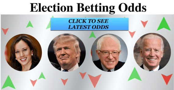 Trump Favored to Win Reelection in Betting Markets for First Time Ever